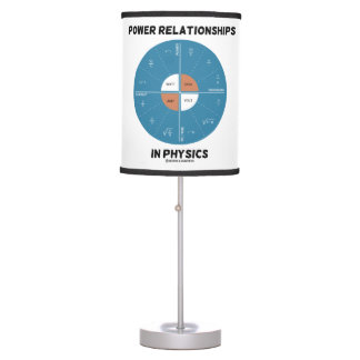 Power Relationships In Physics Power Wheel Chart Table Lamp