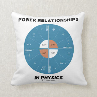 Power Relationships In Physics Power Wheel Chart Throw Pillow