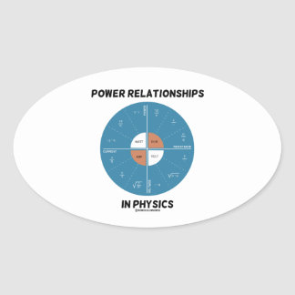 Power Relationships In Physics (Wheel Chart) Oval Sticker