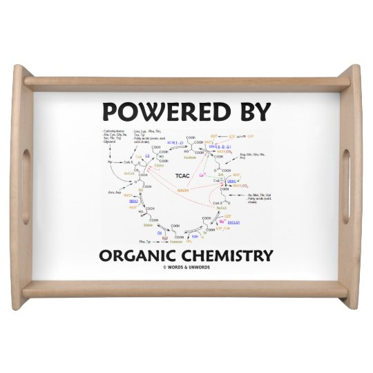Powered By Organic Chemistry Krebs Cycle Humour Serving Tray
