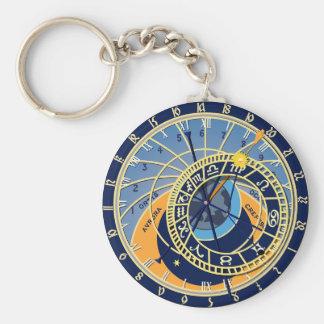 Prague Astrological Clock Keychain