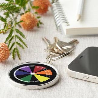 Premium Round Keychain PRIDE COLOR WHEEL