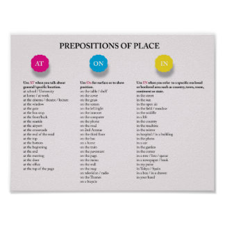 Prepositions of place in English Poster