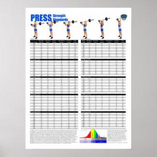 Press Standards - Pounds Poster