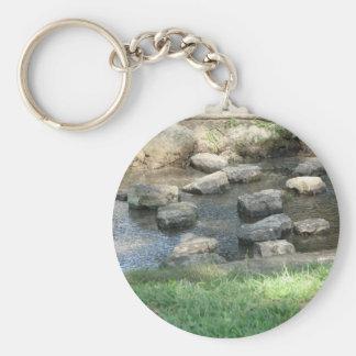 Pretty Creek Keychain