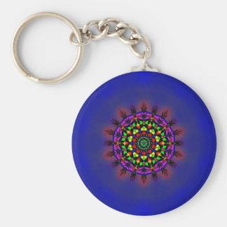 Pretty designs basic round button keychain