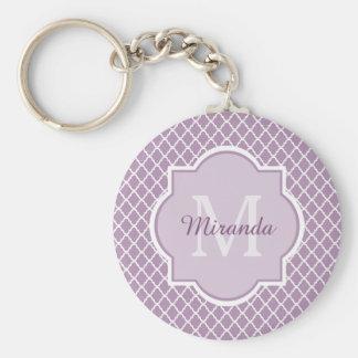 Pretty Lavender Purple Quatrefoil Monogrammed Name Keychain