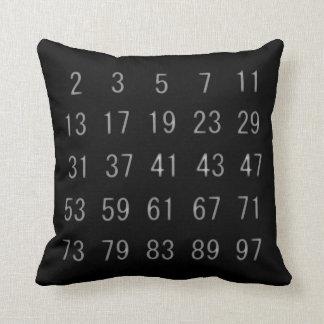 Prime Numbers Pillow Mathematics Geek Cushion gift