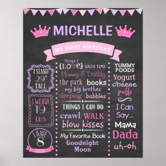 Princesse First Birthday Chalkboard