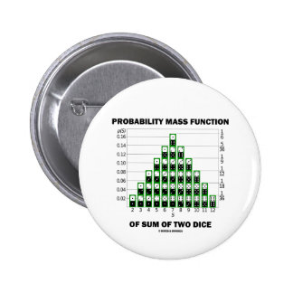 Probability Mass Function Of Sum Of Two Dice Button
