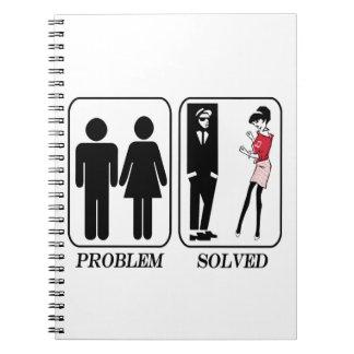 Problem solved ska notebook