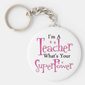 Professeur superbe porte-clé rond