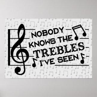 Professeurs de musique triples du calembour | de poster