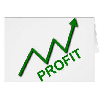 Profit Curve Card