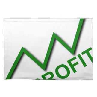 Profit Curve Placemat