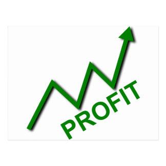 Profit Curve Postcard