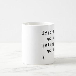 Programming Coffee Mug