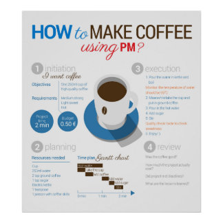 Project management: making coffee poster