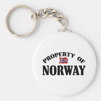 Property Of Norway Keychain
