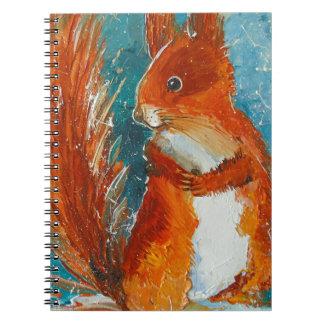 Protein Spiral Notebook