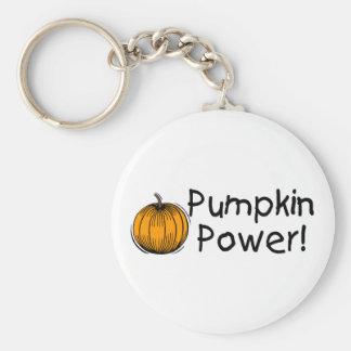Pumpkin Power Keychain