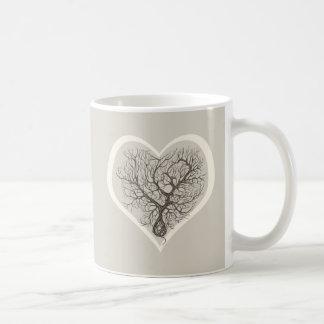 Purkinje Cell Lover - Mug
