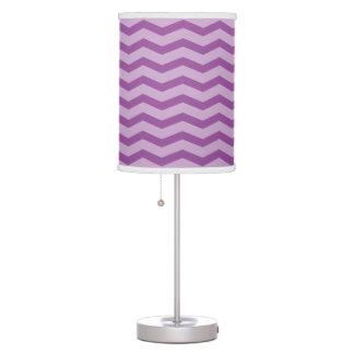 Purple chevron zig zag pattern bedside table lamps
