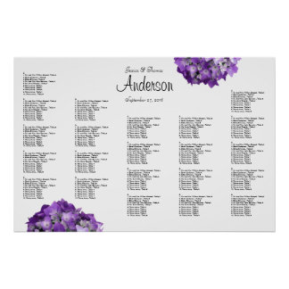 Purple Hydrangeas Seating Chart Poster