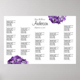 Purple Hydrangeas Seating Chart Poster
