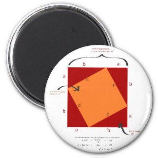 Pythagoras demonstration - math is beautiful. 2 inch round magnet