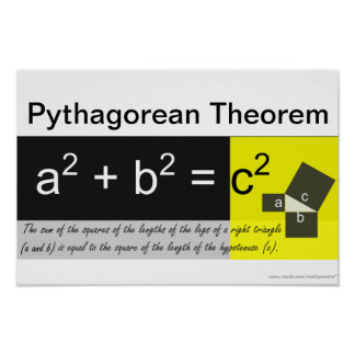 Pythagorean Theorem Math Poster