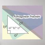 Pythagorean Theorem  *UPDATED* Poster