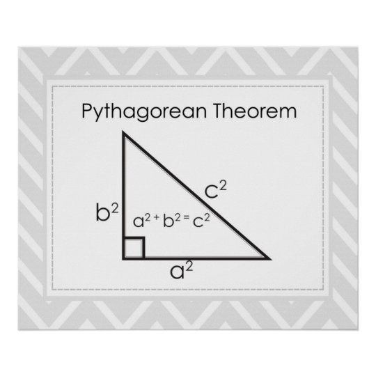 Pythagorean Theorem *UPDATED* Poster