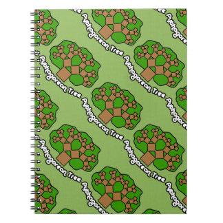 Pythagorean Tree Notebooks