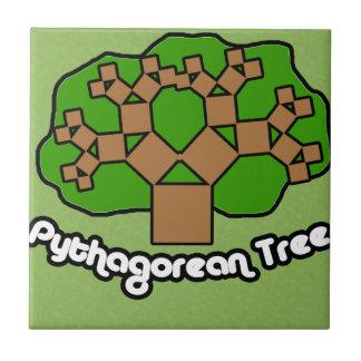Pythagorean Tree Tile