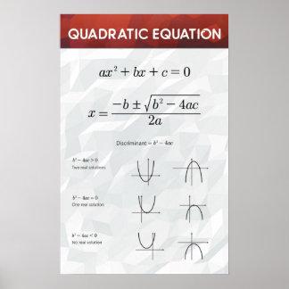 Quadratic Equation - Math Poster