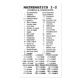 Quik-Ref Mathematics I-2 Pocket/Wallet Business Card Template