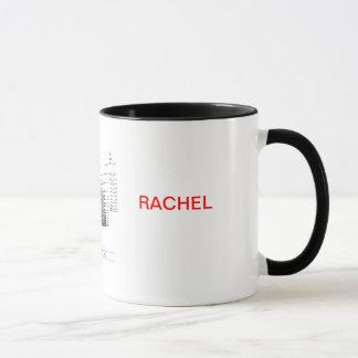 RACHEL Coulex Mug