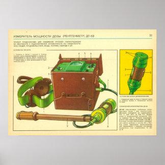 radiation dosimeter poster