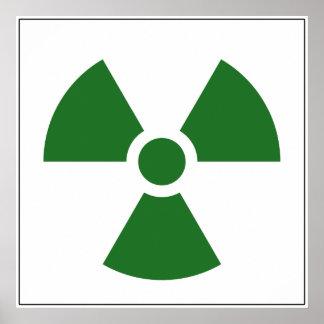 Radiation Trefoil Sign Symbol Warning Sign Symbol Print