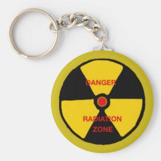 Radiation zone keychain