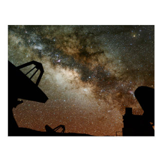 Radio Telescopes and Milky Way Postcard