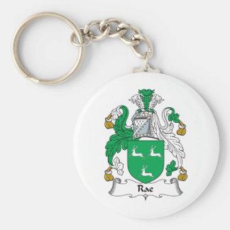 Rae Family Crest Keychain