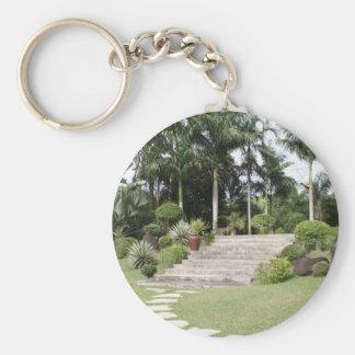 Rafael Farm Basic Round Button Keychain