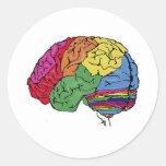 Rainbow Brain Round Sticker