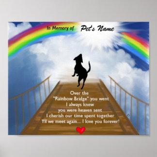 Rainbow Bridge Memorial Poem for Dogs Poster