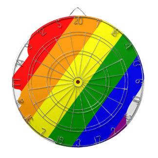 Rainbow Head Dartboard