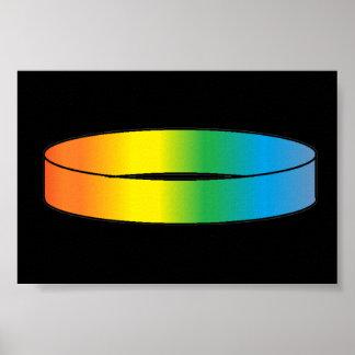 Rainbow Ring Poster