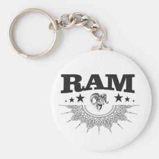 ram of the black star keychain