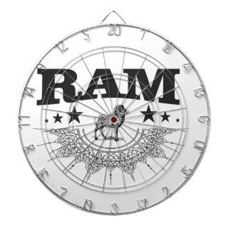 ram of the sheep dartboard